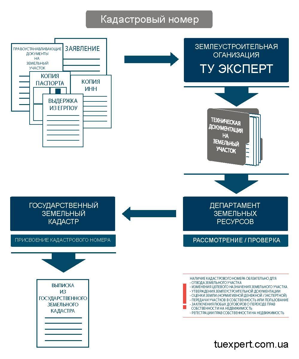 образец постановления администрации муниципального образования